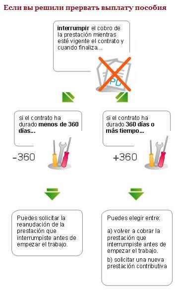 tutorials-5-0-76011600-1374497291_thumb.png