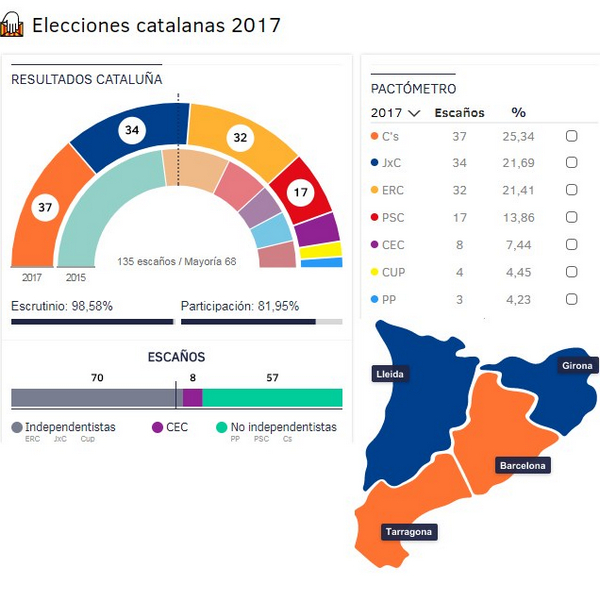 выборы в каталонии.jpg