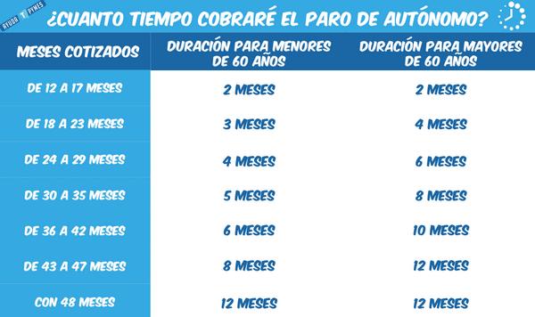 социальное обеспечение испании..jpg