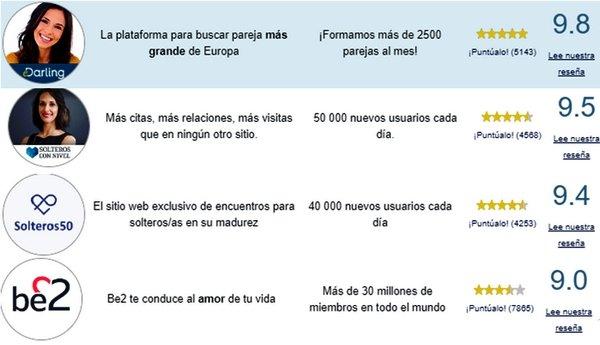 Сайт знакомства испания е дарлинг сайт знакомств