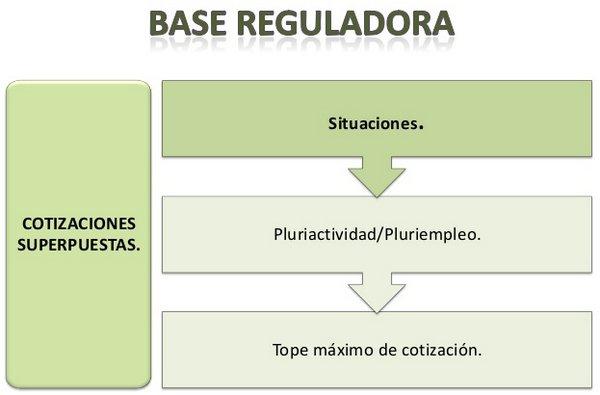законы испании 5.jpg