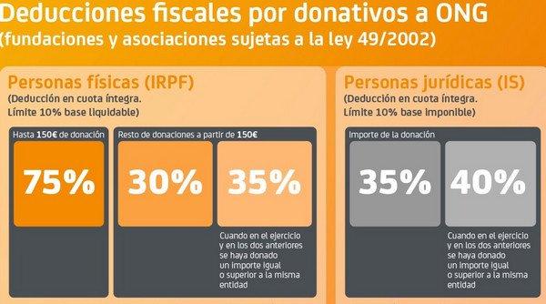 налоги в испании 1.jpg