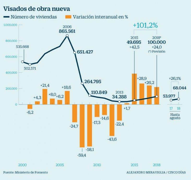 недвижимость в испании 2.jpg
