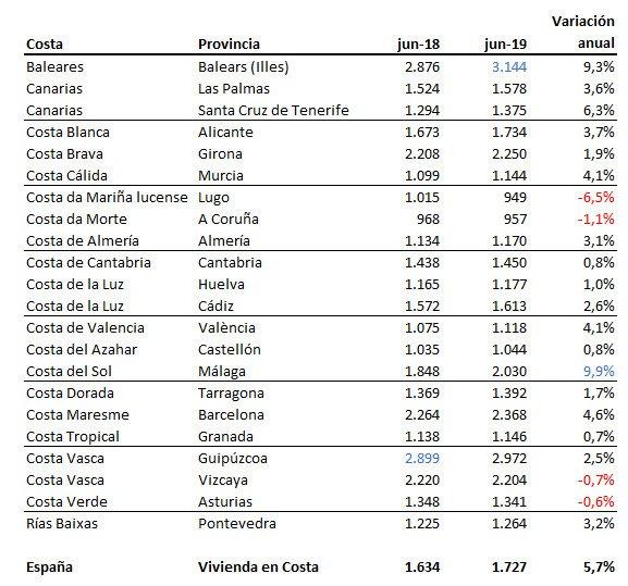 недвижимость испании 2.jpg