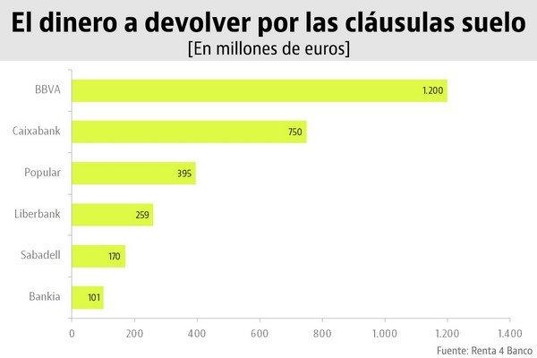 ипотека в испании.jpg