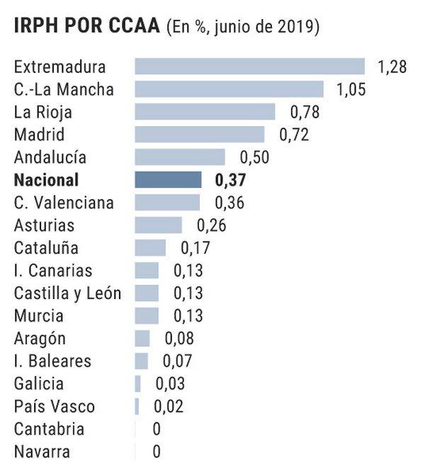 ипотека в испании 4.jpg