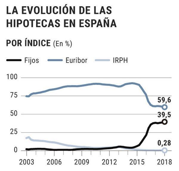 ипотека в испании 3.jpg