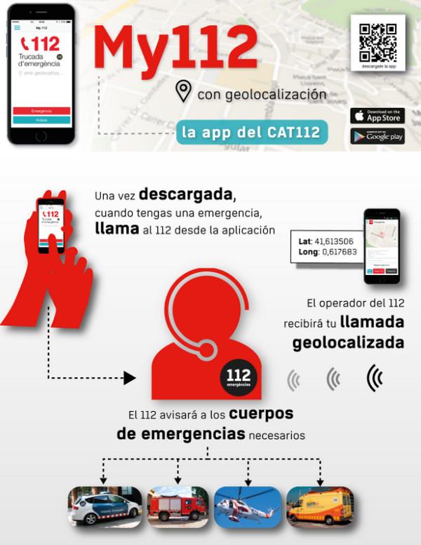 телефоны в испании