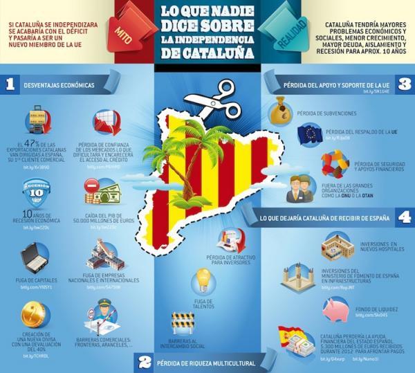 инфограмма по экономике каталонии....jpg