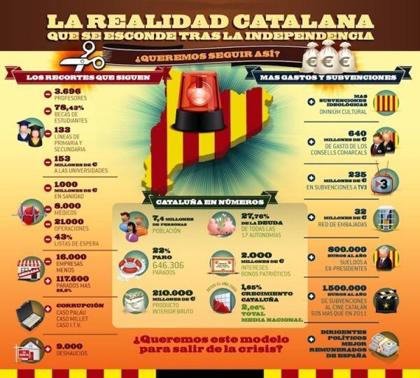 инфограмма по экономике каталонии.jpg