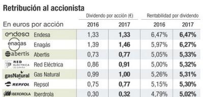 инвестиции в испании..jpg