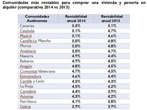 аренда жилья в испании 3.jpg
