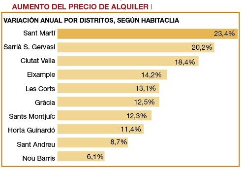 Аренда жилья в Барселоне 2016 2.jpg