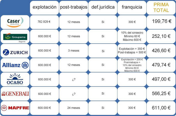 страхования испании 1.jpg