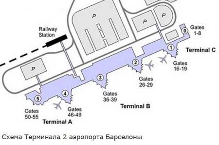 схема аэропорта барселоны.jpg