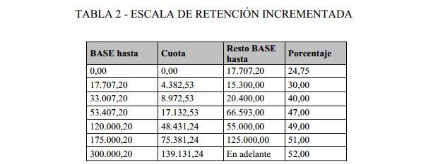 Таблица расчета налога.jpg