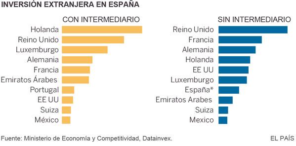 инвестиции в испании 6.jpg