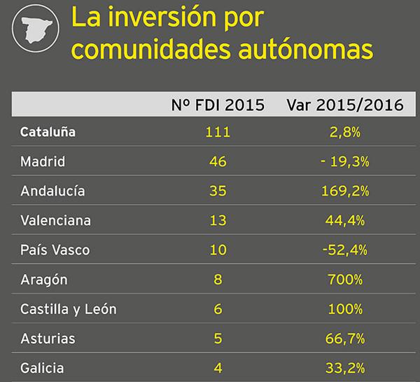 инвестиции в испании 5.jpg