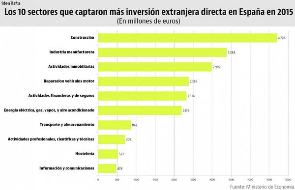 инвестиции в испании 3.jpg
