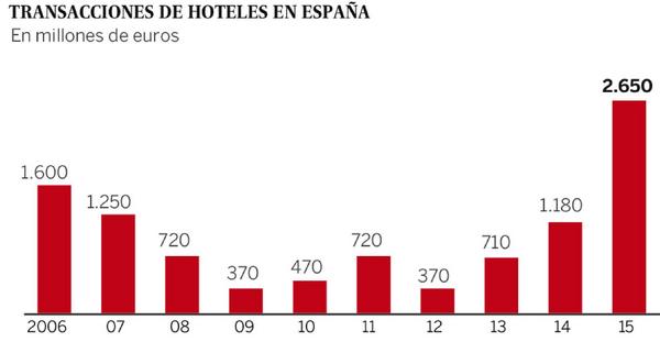 инвестиции в испании 1.jpg