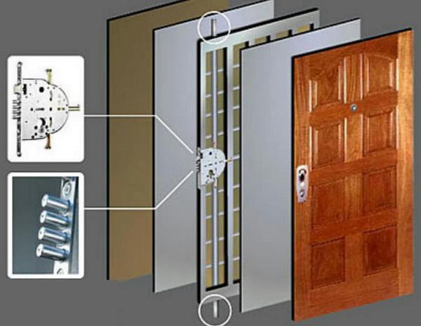 broniruem-dveri-2.jpg