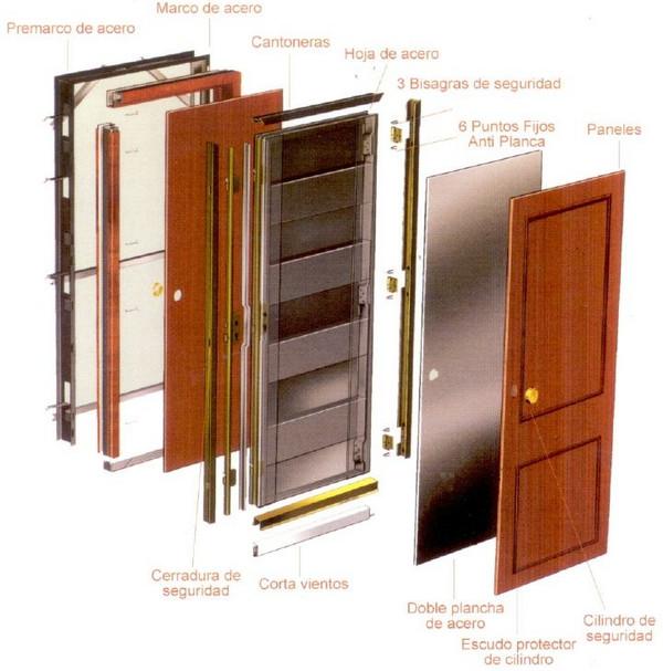 broniruem-dveri-3.jpg