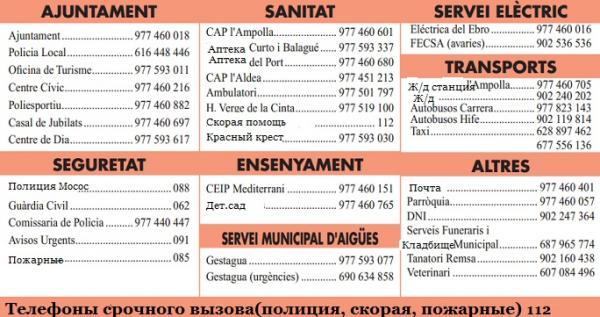 Полезные телефоны Ла Амполья.jpg