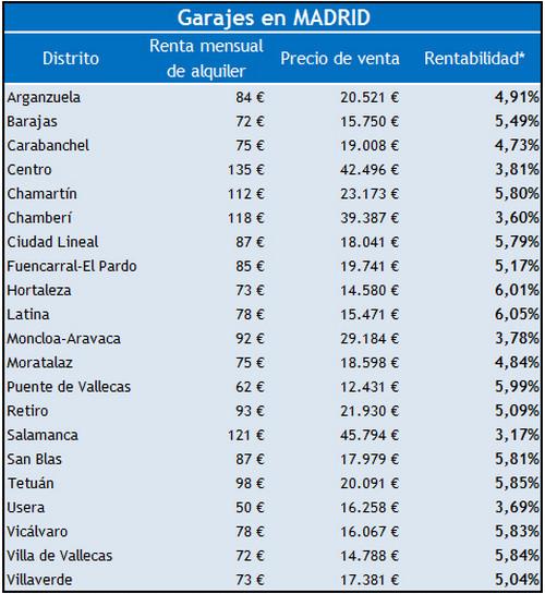 инвестиции в испании 4.jpg