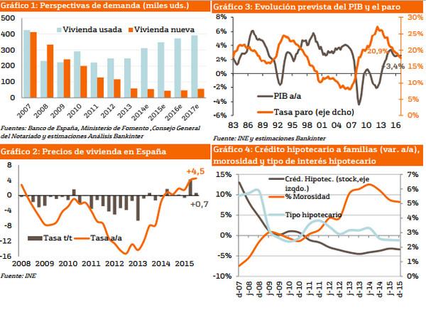 инвестиции в недвижимость испании 3.jpg